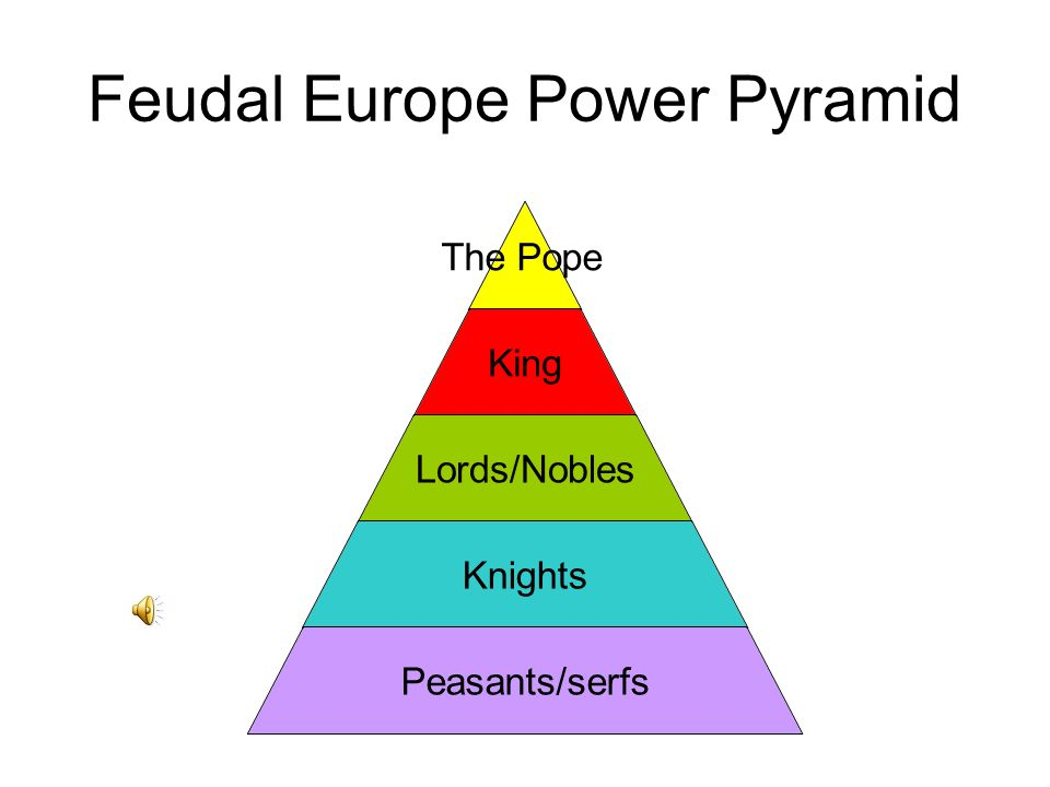 Feudalism Life during the Middle Ages was based on a series of exchanges.
