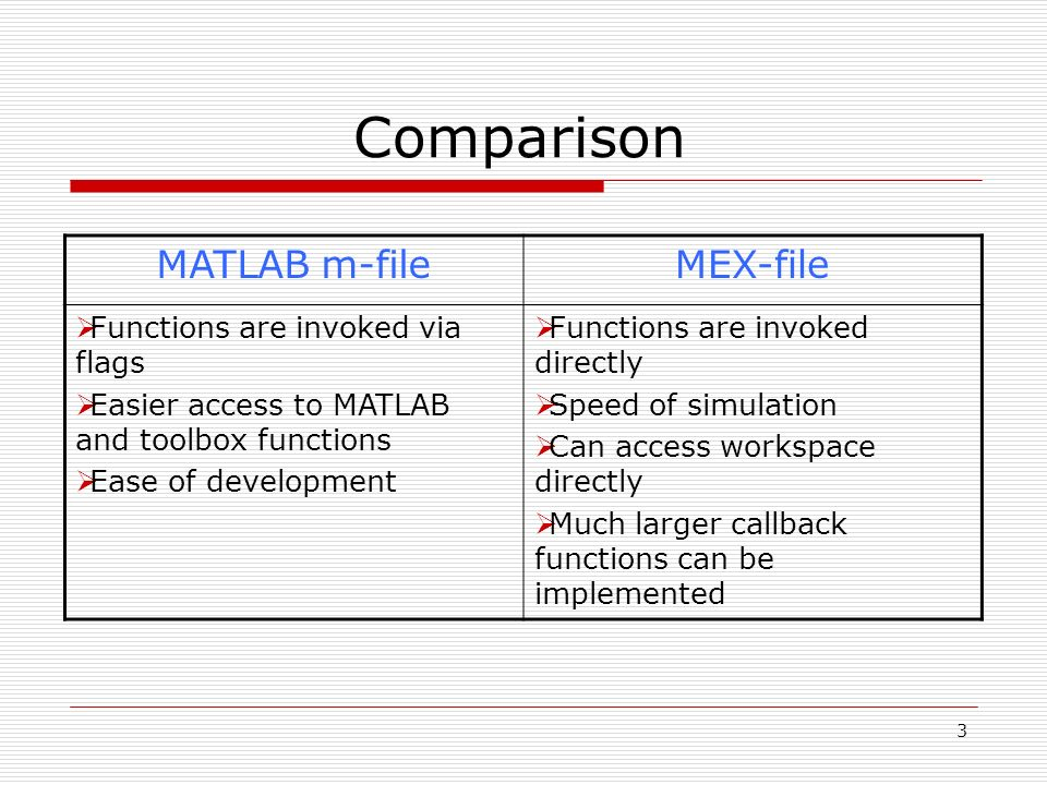 C-MEX S-Function MATLAB SIMULINK SI Lab Presentation