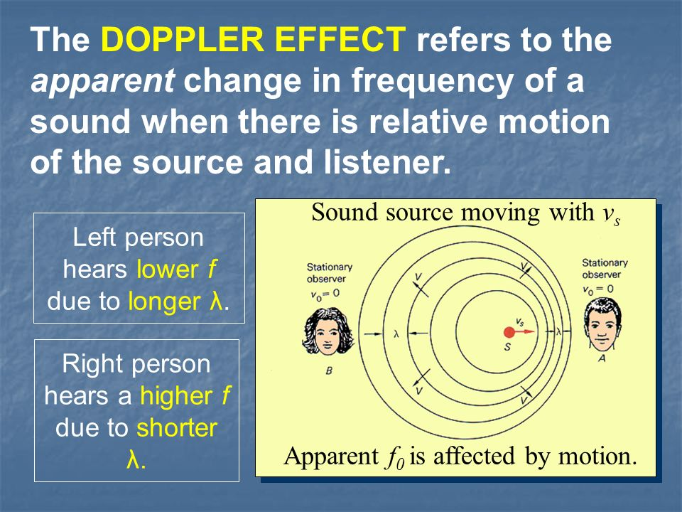 If a frequency isn't in the human hearing range, does it still make a sound.