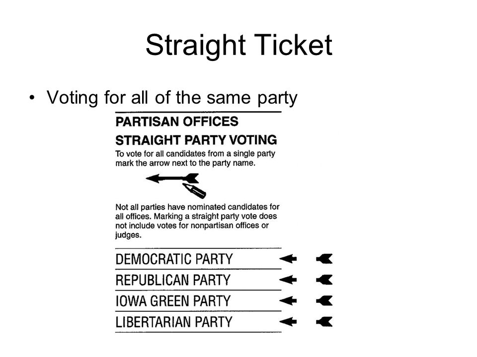 Straight Ticket Voting for all of the same party