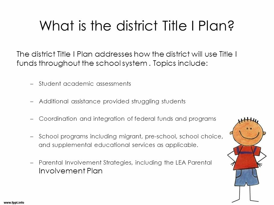 What is the district Title I Plan.