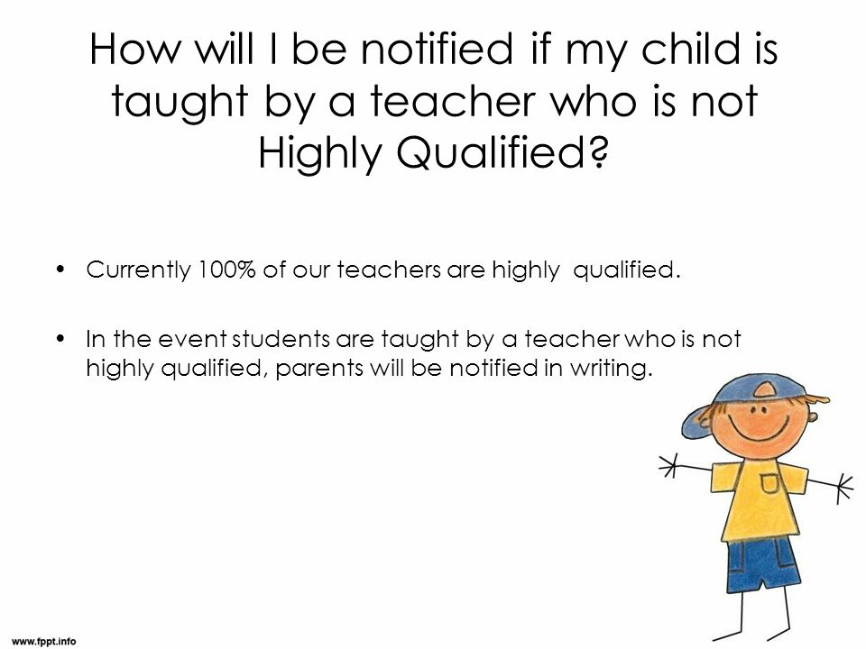 How will I be notified if my child is taught by a teacher who is not Highly Qualified.