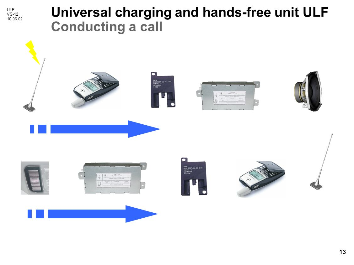 Ulf Vs Bluetooth Mobile Phone Universal Charging And Bmw Wiring Diagram 13 12 100602 Hands Free Unit Conducting A Call