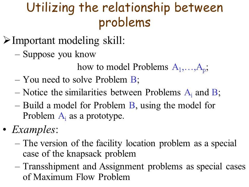 "Mathematical Modeling and Optimization: Summary of ""Big Ideas"" - ppt"