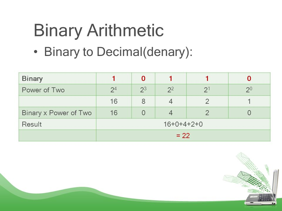 binary arithmetic Also, there is a reasonable question: if it is possible to write binary arithmetic coder with one multiplication, may be it is also possible to write generic arithmetic or range coder with one multiplication per step.