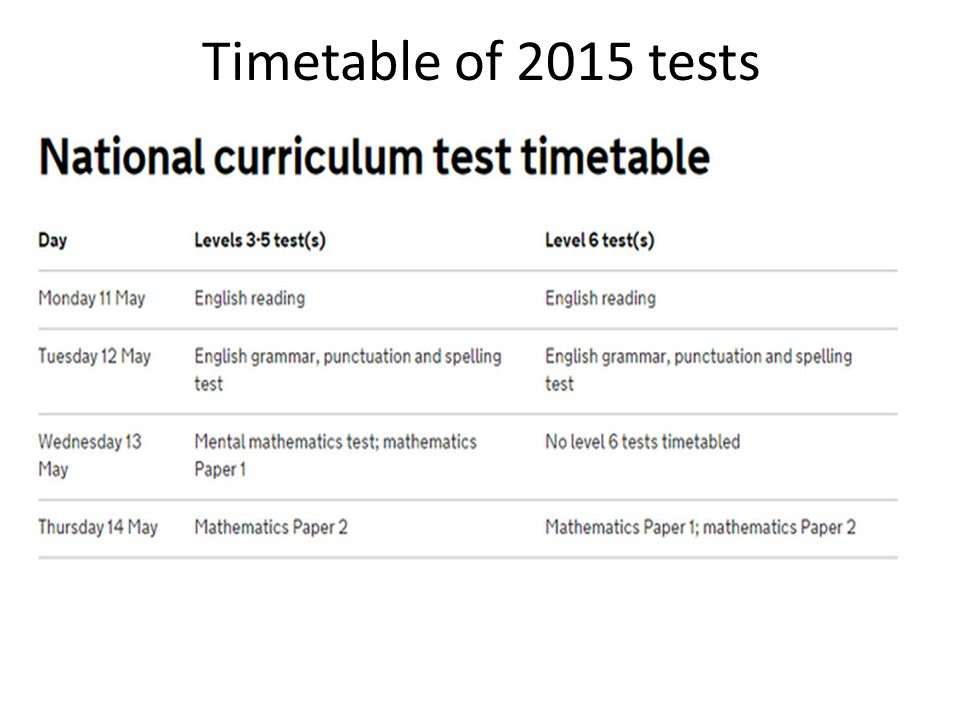 Timetable of 2015 tests