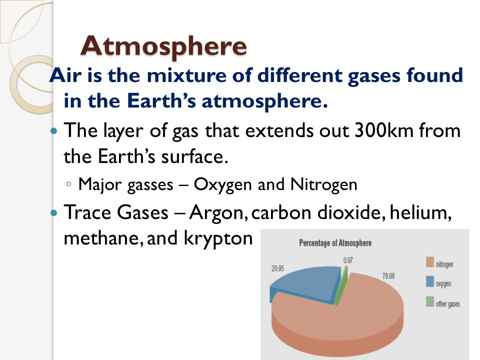 Atmosphere Air is the mixture of different gases found in the Earth's atmosphere.