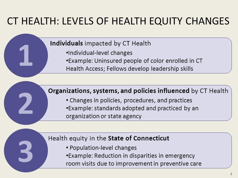 Connecticut Health Foundation Update On Evaluation Planning For The