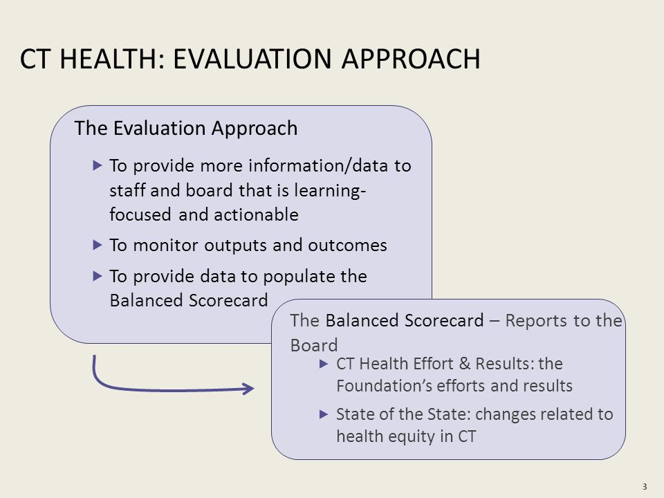 connecticut health foundation update on evaluation planning for the rh slideplayer com Balanced Scorecard Examples Balanced Scorecard by Kaplan
