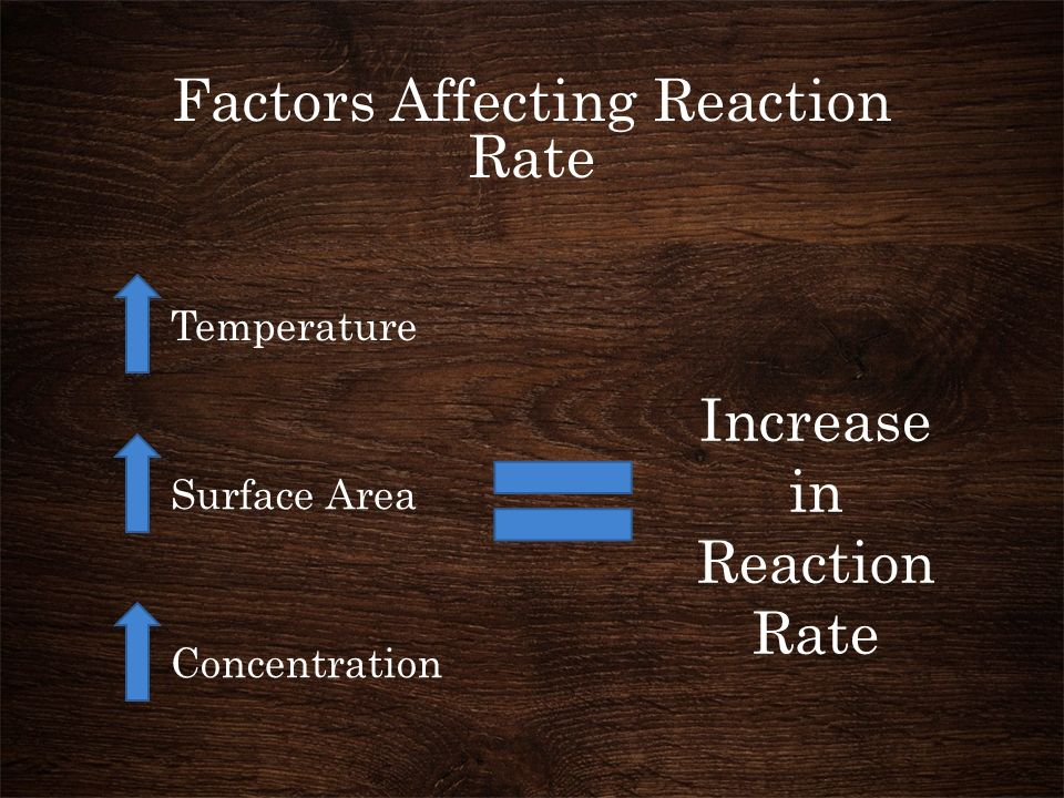 Factors Affecting Reaction Rate Temperature Surface Area Concentration Increase in Reaction Rate