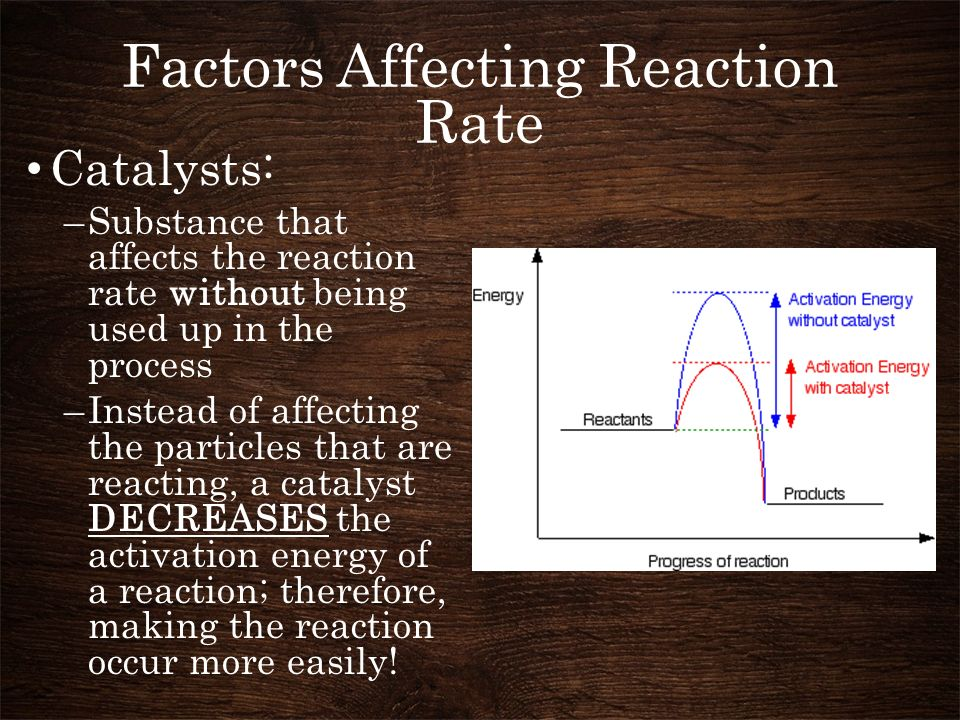 Factors Affecting Reaction Rate Catalysts: –Substance that affects the reaction rate without being used up in the process –Instead of affecting the particles that are reacting, a catalyst DECREASES the activation energy of a reaction; therefore, making the reaction occur more easily!