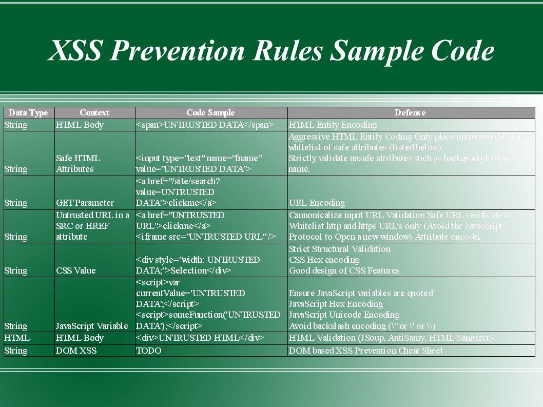 Cross Site Scripting (XSS) Chaitanya Lakshmi ppt download