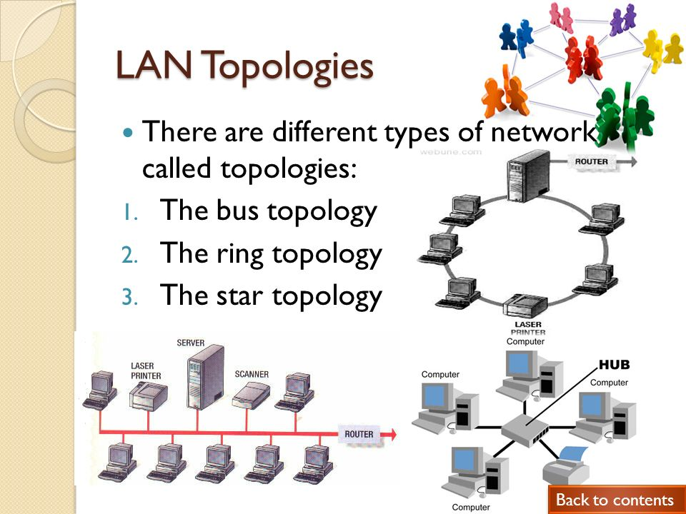 networking practice of linking two or Networks are built with a mix of computer hardware and computer software networking software applications are available to manage and monitor 1 local area networks (lans): these connect over a relatively small geographical are, typically connecting computers within a single office or building.