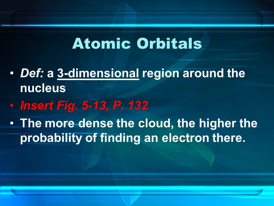 Quantum Theory and the Atom Objectives: AOD C 3 1 Define