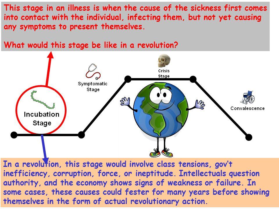 Anatomy of a Revolution. Describe the progression of an illness like ...