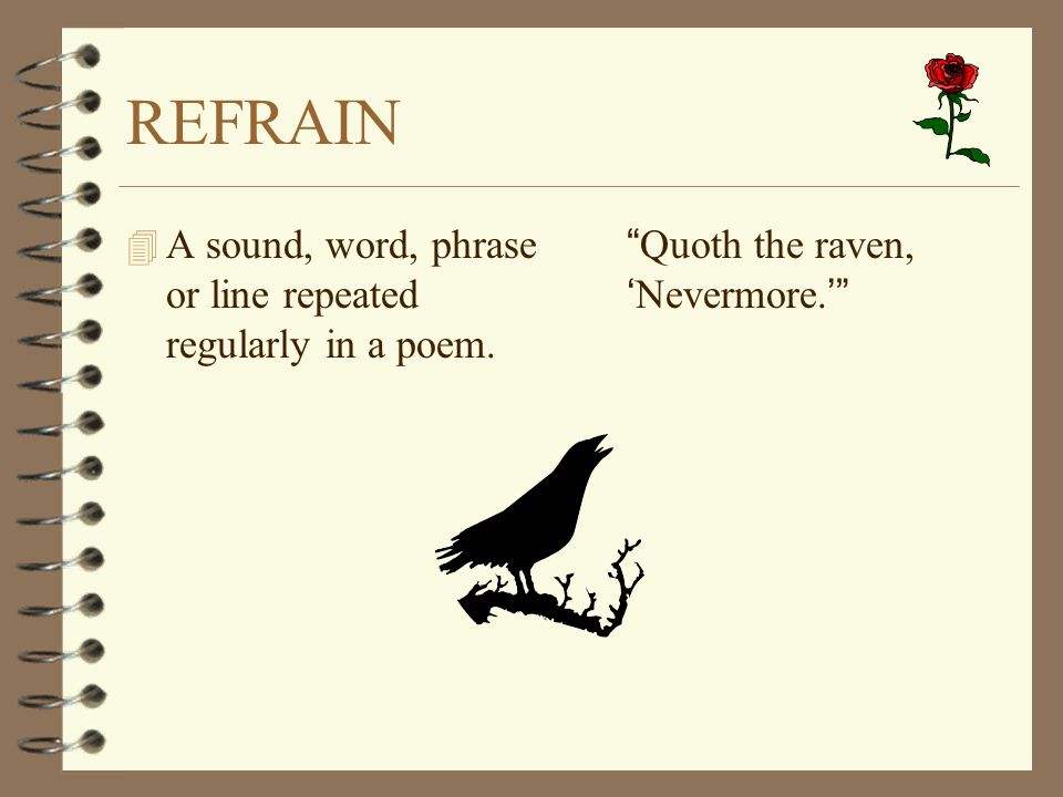 POETRY A Type Of Literature That Expresses Ideas Feelings Or