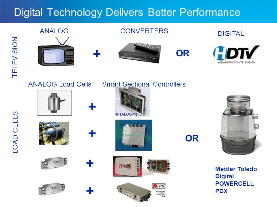 Mettler Toledo Powercell Wiring Diagram - Wiring Diagrams Click