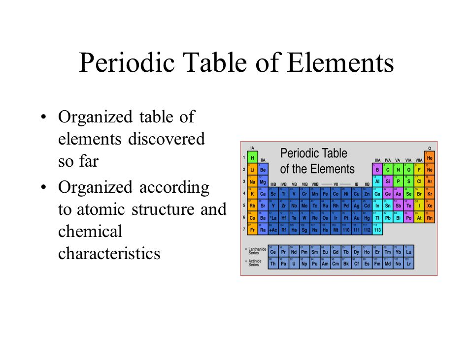 Element Simplest form of matter, cannot be broken down chemically into a simpler kind of matter