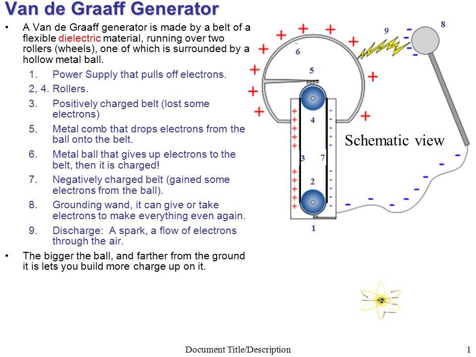 Document Title/Description1 Schematic view Van de Graaff Generator A ...