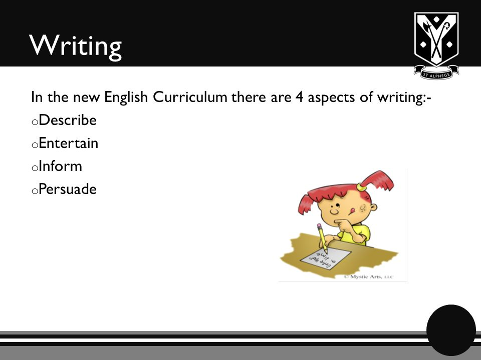 Writing In the new English Curriculum there are 4 aspects of writing:- o Describe o Entertain o Inform o Persuade