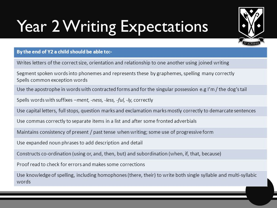 Year 2 Writing Expectations By the end of Y2 a child should be able to:- Writes letters of the correct size, orientation and relationship to one another using joined writing Segment spoken words into phonemes and represents these by graphemes, spelling many correctly Spells common exception words Use the apostrophe in words with contracted forms and for the singular possession e.g I'm / the dog's tail Spells words with suffixes –ment, -ness, -less, -ful, -ly, correctly Use capital letters, full stops, question marks and exclamation marks mostly correctly to demarcate sentences Use commas correctly to separate items in a list and after some fronted adverbials Maintains consistency of present / past tense when writing; some use of progressive form Use expanded noun phrases to add description and detail Constructs co-ordination (using or, and, then, but) and subordination (when, if, that, because) Proof read to check for errors and makes some corrections Use knowledge of spelling, including homophones (there, their) to write both single syllable and multi-syllabic words