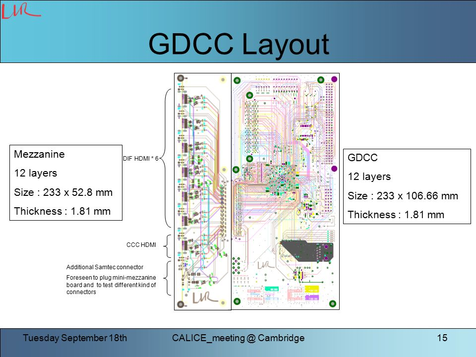 Tuesday September Cambridge15 GDCC Layout Mezzanine 12 layers Size : 233 x 52.8 mm Thickness : 1.81 mm GDCC 12 layers Size : 233 x mm Thickness : 1.81 mm DIF HDMI * 6 CCC HDMI Additional Samtec connector Foreseen to plug mini-mezzanine board and to test different kind of connectors