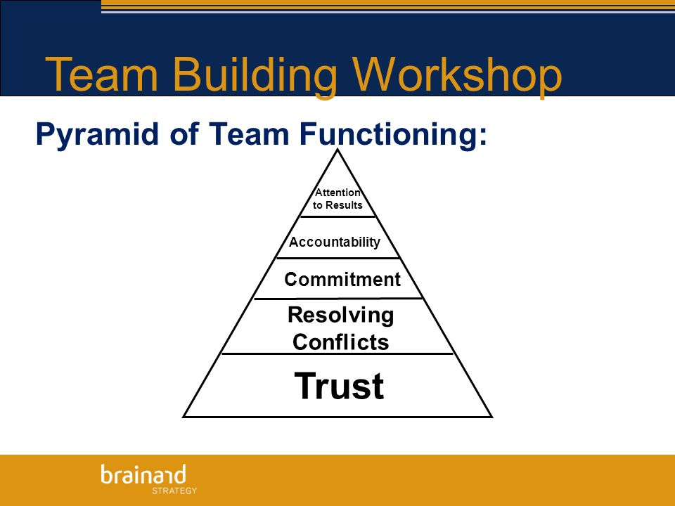 T EAM B UILDING  Team Building Workshop: Day 1 Day #1