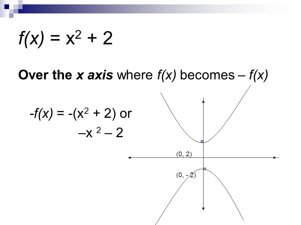 f(x) = x Over the x axis where f(x) becomes – f(x) -f(x) = -(x 2 + 2) or –x 2 – 2 (0, 2) (0, - 2)