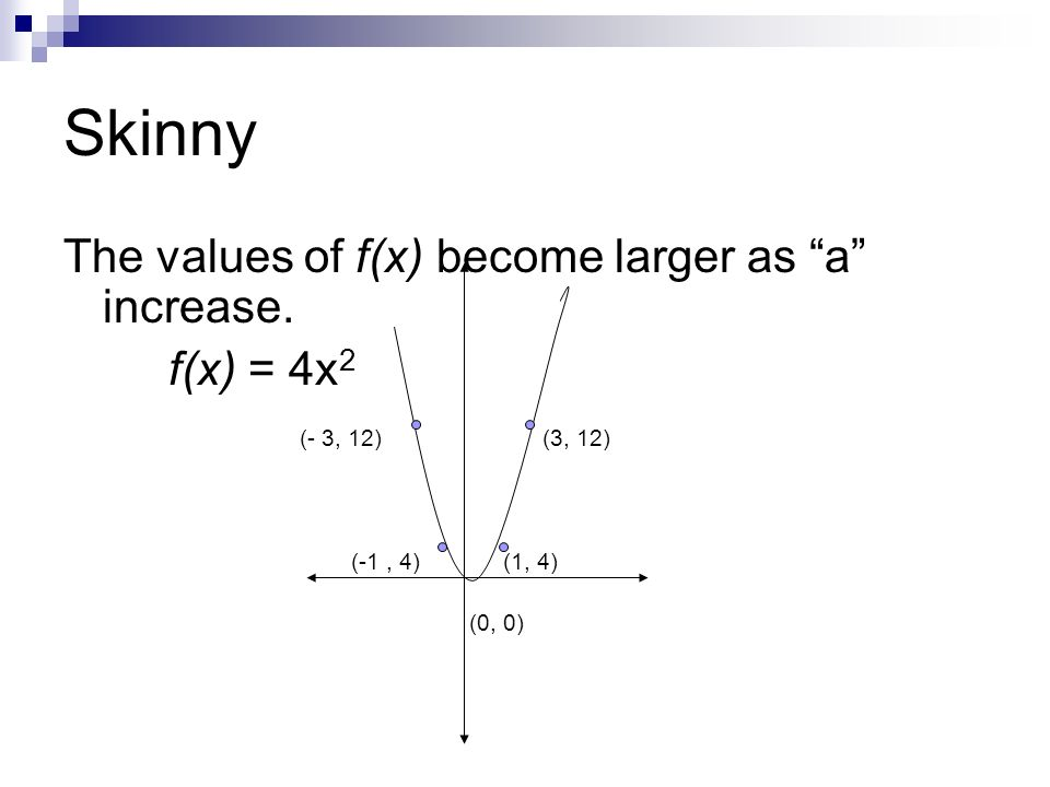 Skinny The values of f(x) become larger as a increase.