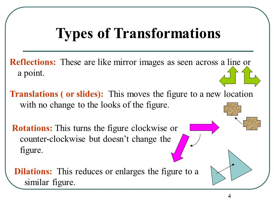 Printable Worksheets reflections rotations and translations worksheets : Week of March 12: Transformations | Ms. Minner's Classroom