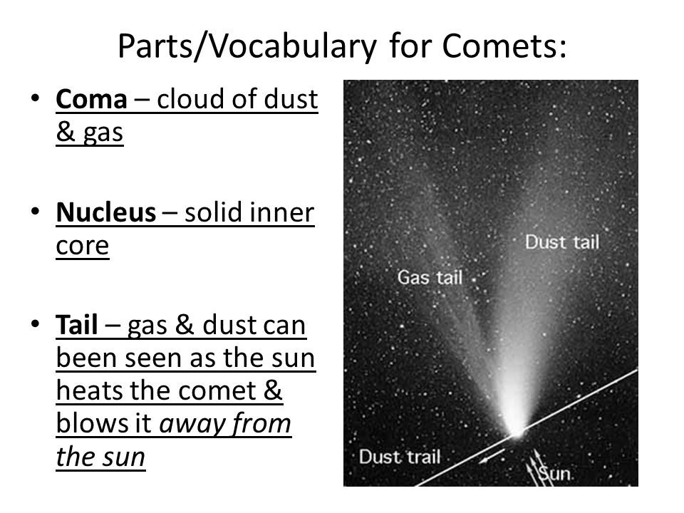 Parts/Vocabulary for Comets: Coma – cloud of dust & gas Nucleus – solid inner core Tail – gas & dust can been seen as the sun heats the comet & blows it away from the sun