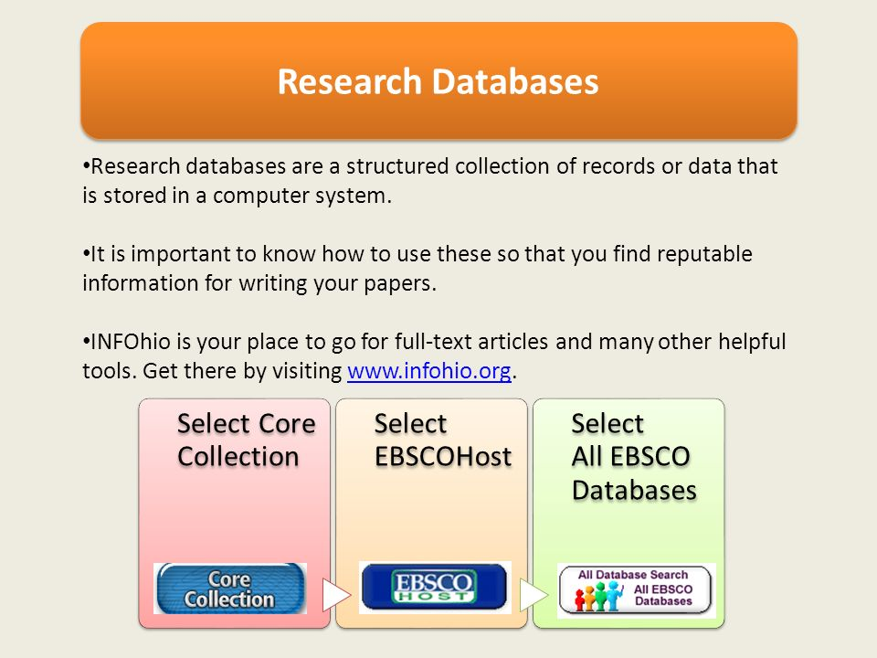 ebscohost research papers Find research databases toggle navigation 1053 databases databases go general resources  more help with your research plan & conduct research contact subject specialists research guides by subject trial databases give us your feedback on trial databases powered by springshare.