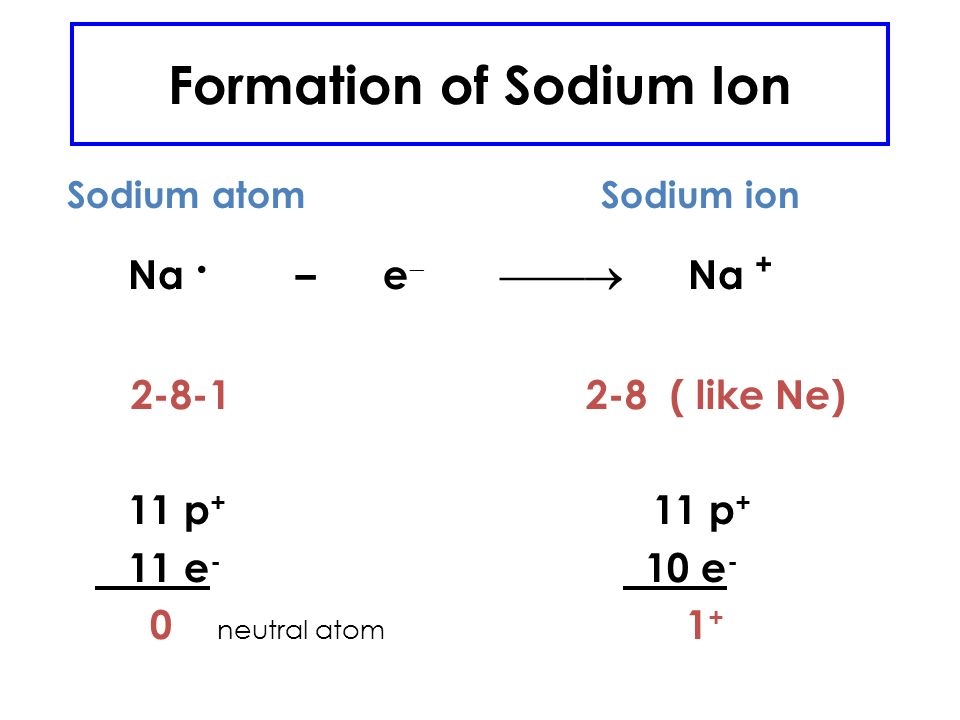 Ionic Bonds Ionic compounds result when metals react with nonmetals Metals lose electrons from their outermost energy level, creating a positively charged ion.