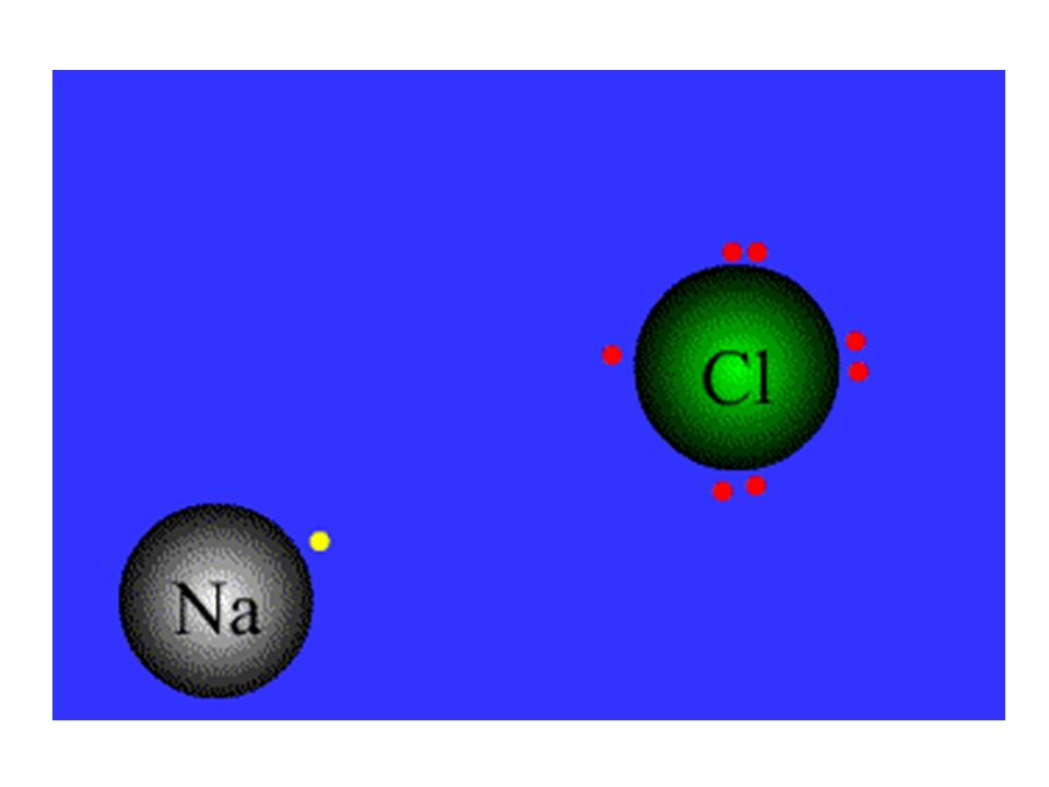 Ionic Bonds Between atoms of metals and nonmetals Bond formed by gain or loss of electrons Produce charged ions, not molecules Usually form solids Examples; NaCl, CaCl 2, K 2 O