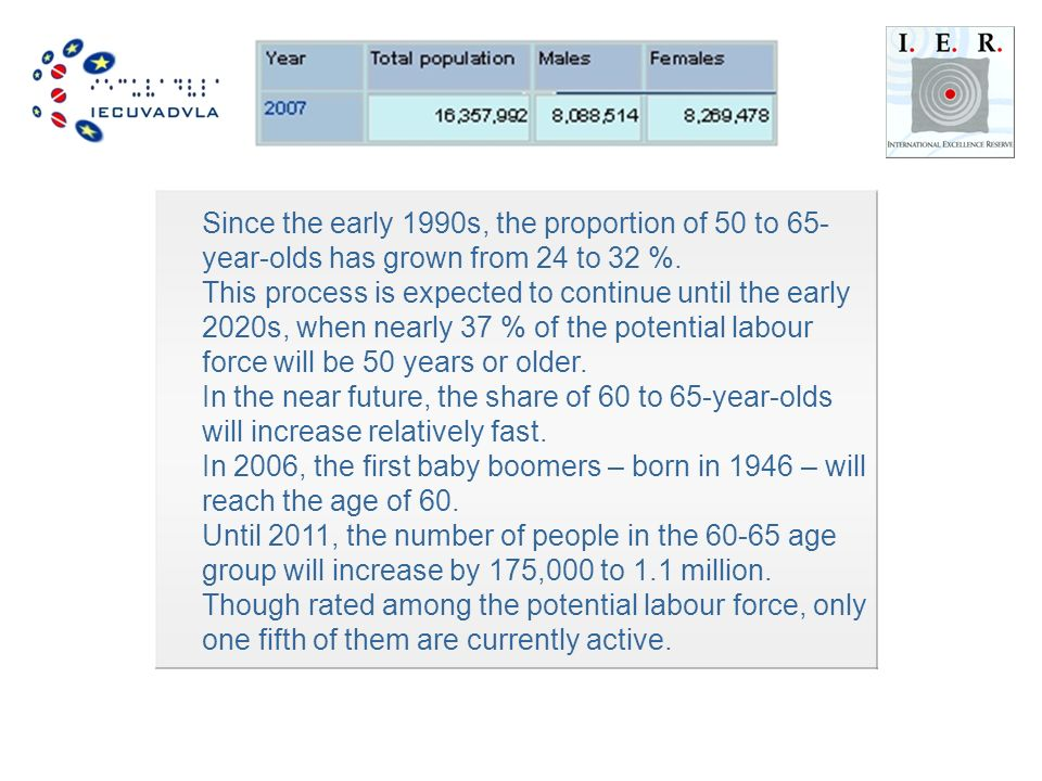 Since the early 1990s, the proportion of 50 to 65- year-olds has grown from 24 to 32 %.