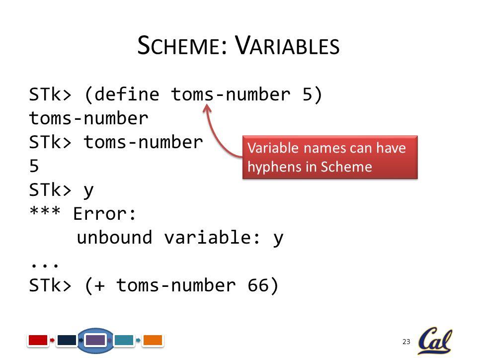 Cs61a Hw Scheme