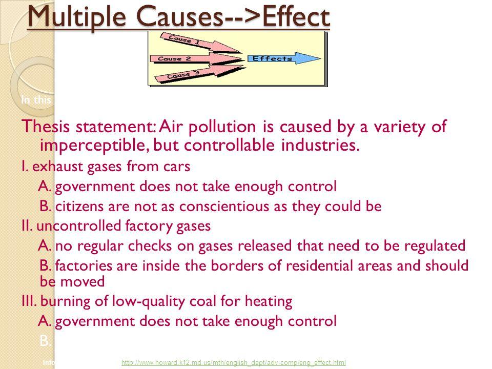 China 's Massive Pollution Problem