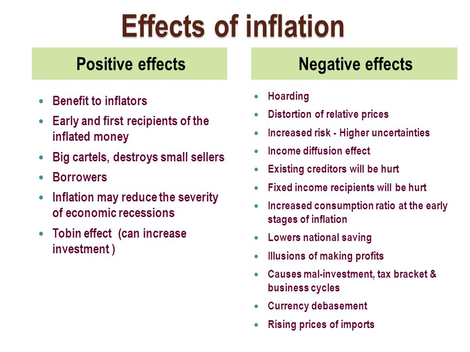INFLATION. MEANING & DEFINITION Inflation means a ...