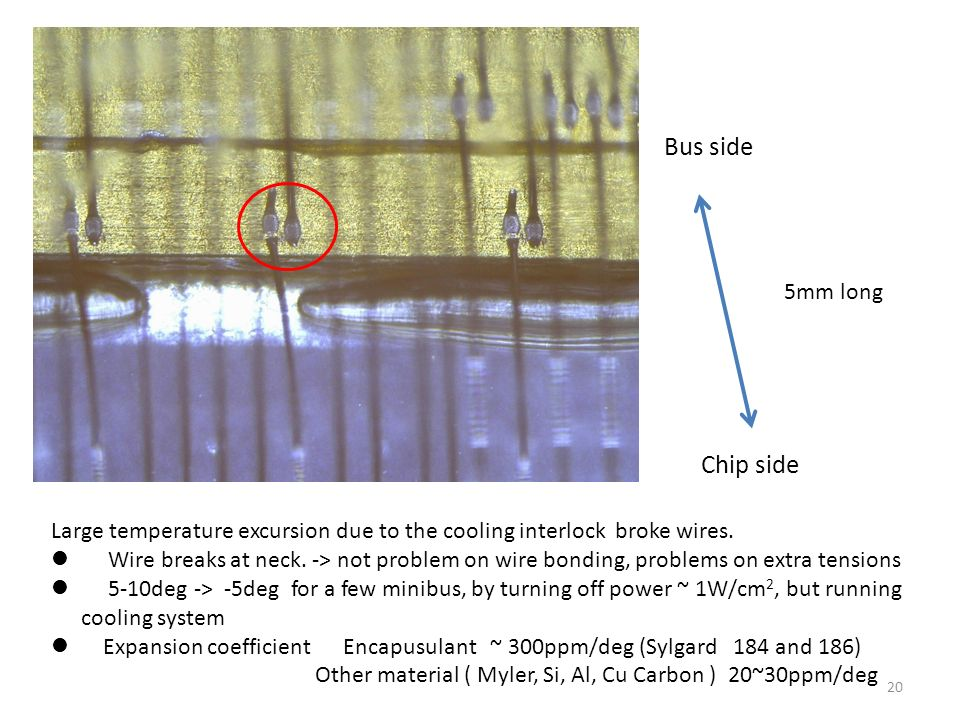 20 Bus side Chip side Large temperature excursion due to the cooling interlock broke wires.