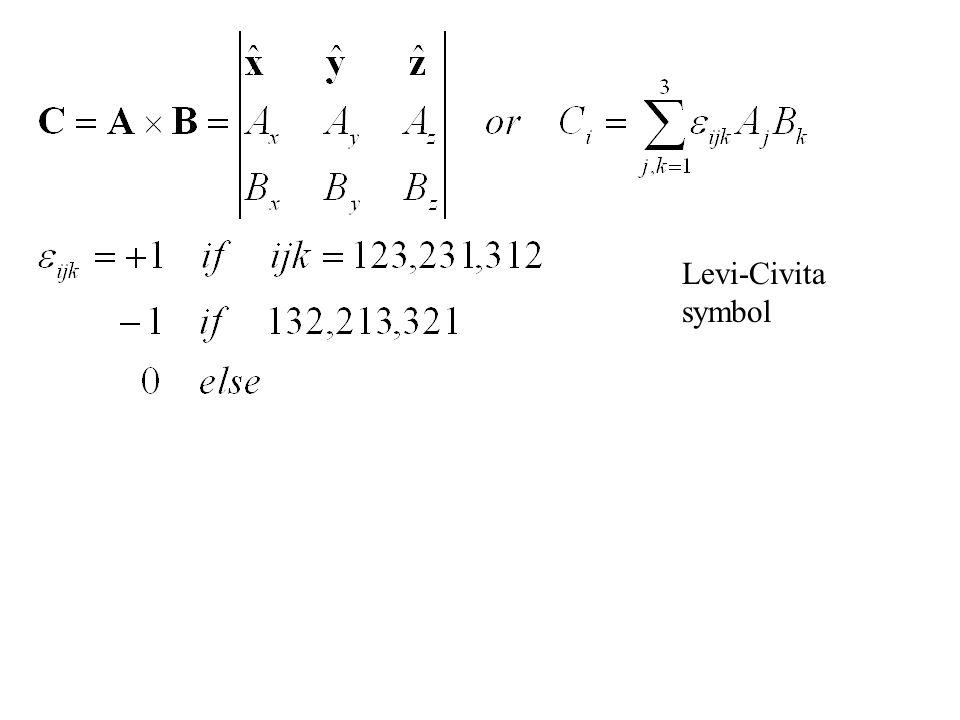 1 Vector Analysis 11 Vector Algebra Vector Operations A Scalar Has