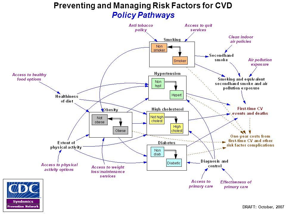 healthifybluepr cvd prevention archives - 960×720