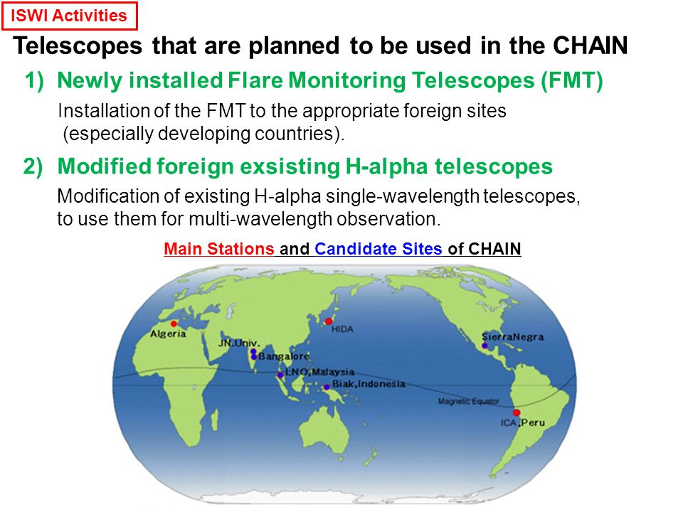 Telescopes that are planned to be used in the CHAIN 2)Modified foreign exsisting H-alpha telescopes Modification of existing H-alpha single-wavelength telescopes, to use them for multi-wavelength observation.
