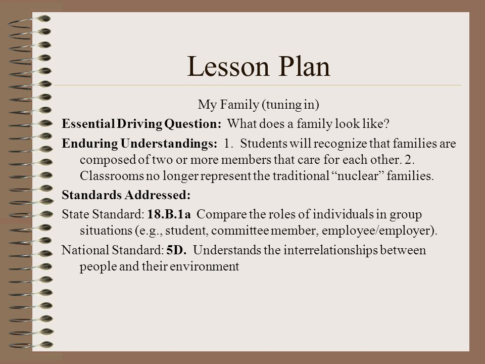 Lesson Plan My Family (tuning In) Essential Driving Question: What Does A  Family Good Looking