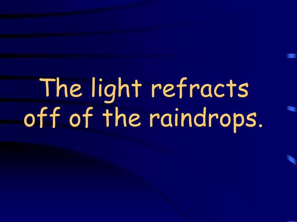 The light refracts off of the raindrops.