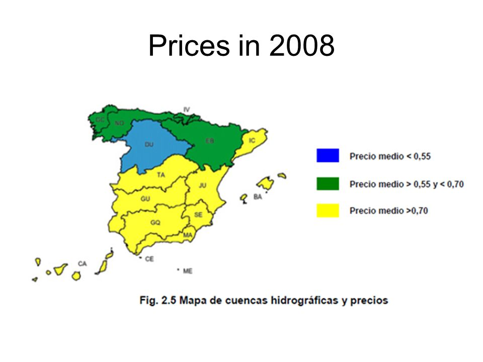 Prices in 2008
