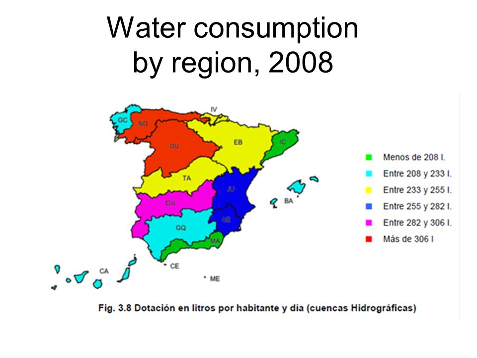 Water consumption by region, 2008