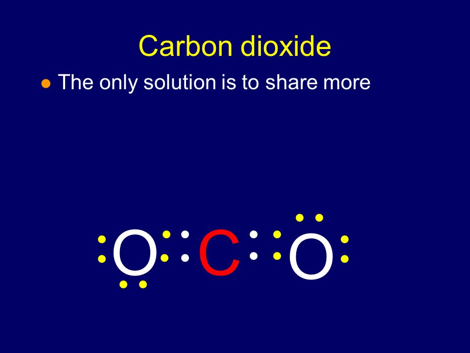 Carbon dioxide l The only solution is to share more O CO