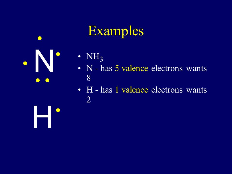 How to draw them Add up all the valence electrons.