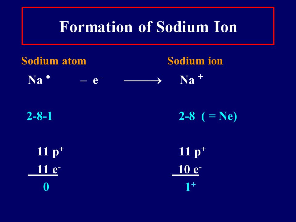 Formation of Ions from Metals Ionic compounds result when metals react with nonmetals Metals lose electrons to match the number of valence electrons of their nearest noble gas Positive ions form when the number of electrons are less than the number of protons Group 1 metals  ion 1+ Group 2 metals  ion 2+ Group 13 metals  ion 3+