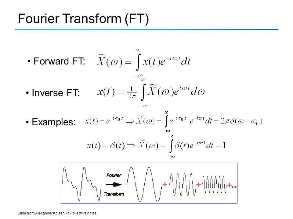 Fourier Transform (FT) Forward FT: Inverse FT: Examples: Slide from Alexander Kolesnikov 's lecture notes